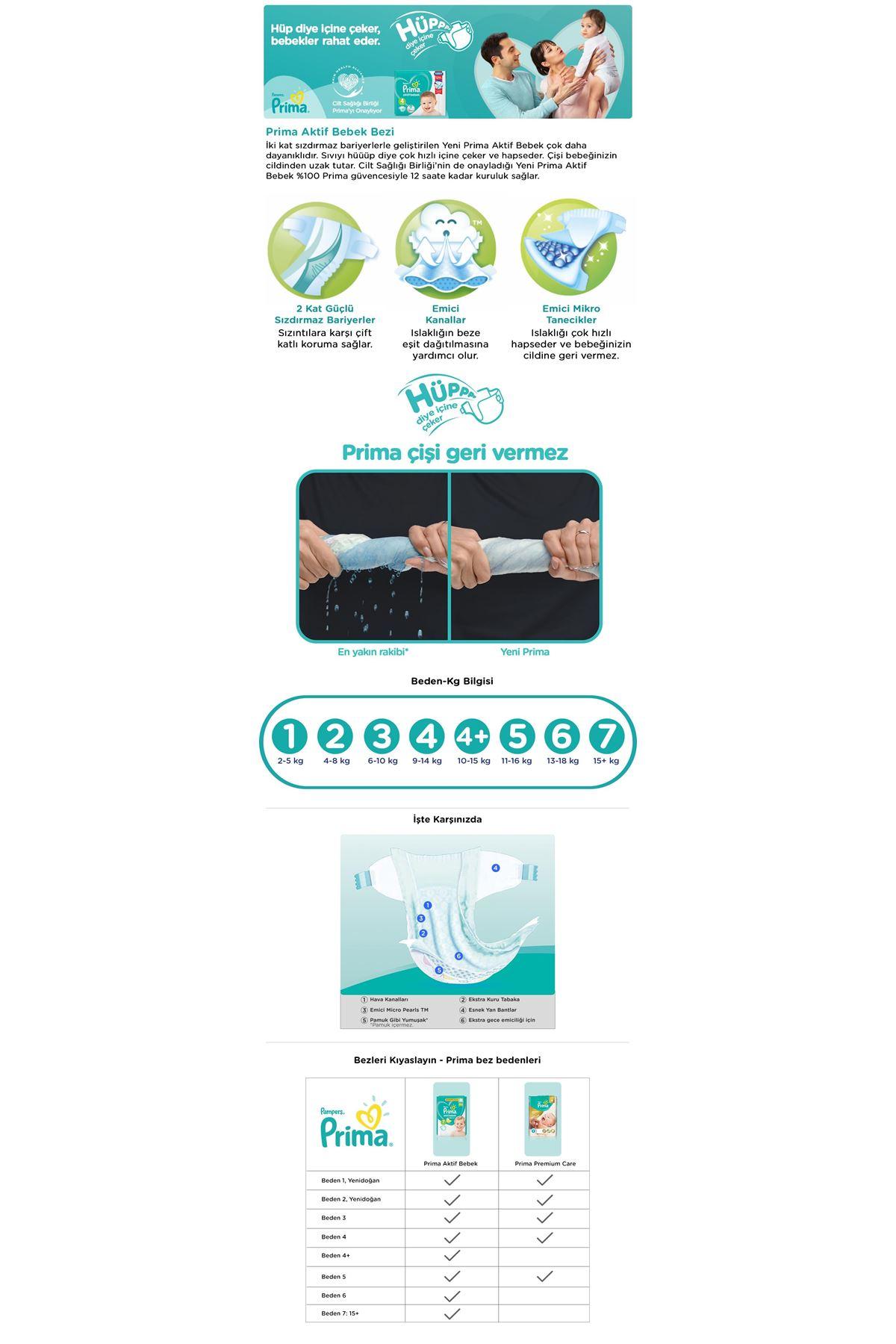 Prima Bebek Bezi Aktif Bebek Fırsat Paketi 3 Beden 62 Adet